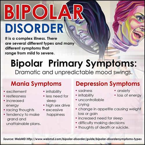 Bipolar-disorder-