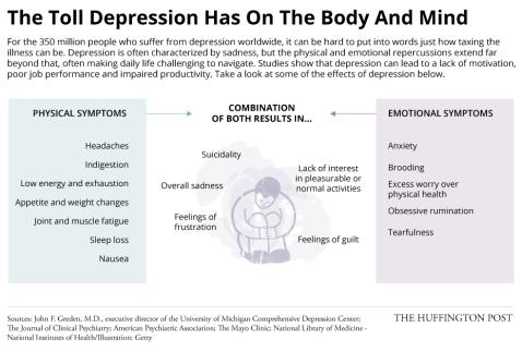 depressionsymptoms1